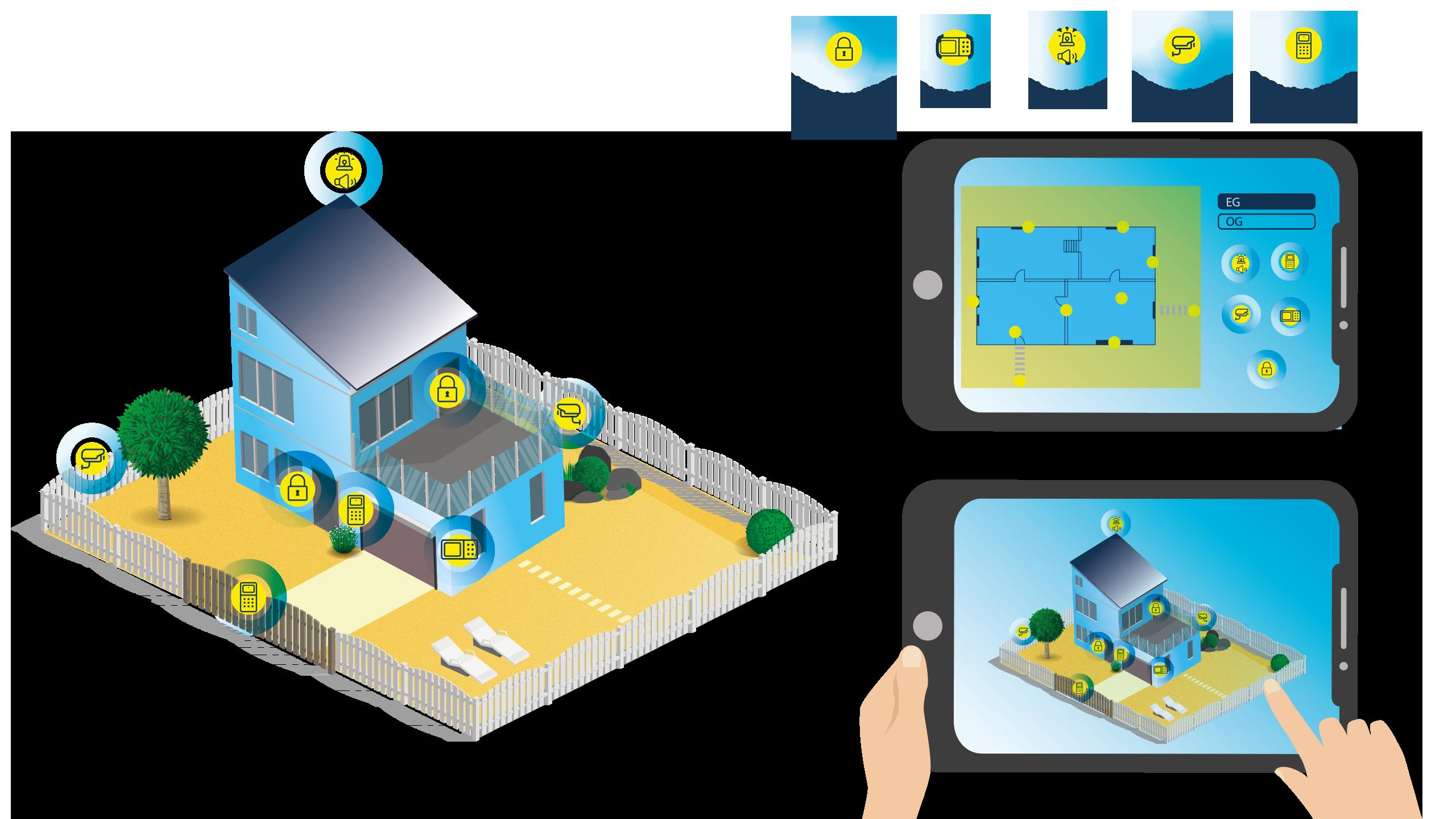 Infografik. Darstellung eines Privathauses mit allen Einbruchmeldekompenten. Auf einem Device kann die Absicherung gesteuert werden. Alles auf einen Blick.